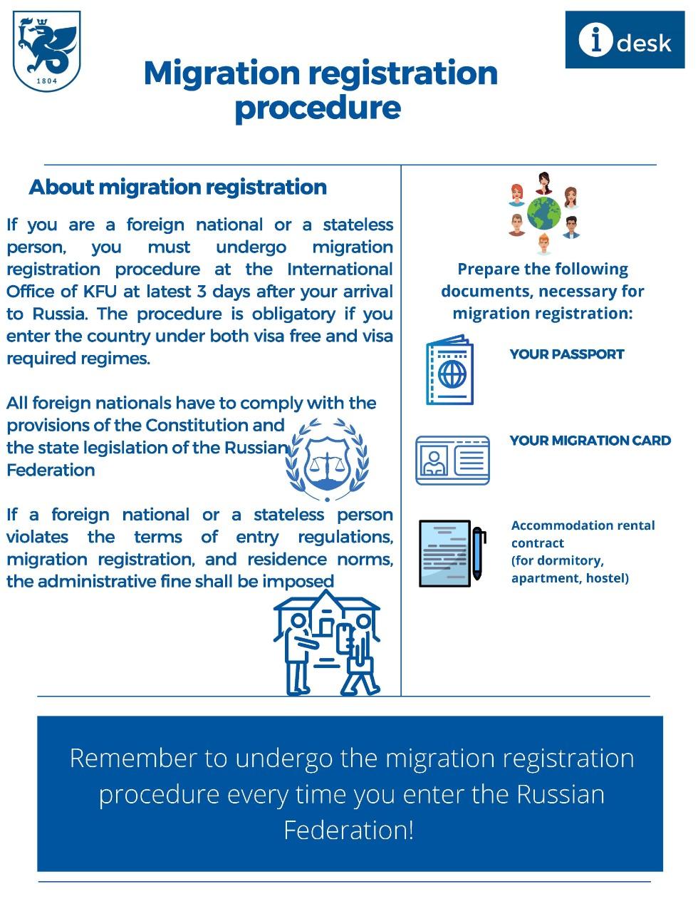 ПОРТАЛ КФУ \ Global cooperation \ Migration procedures