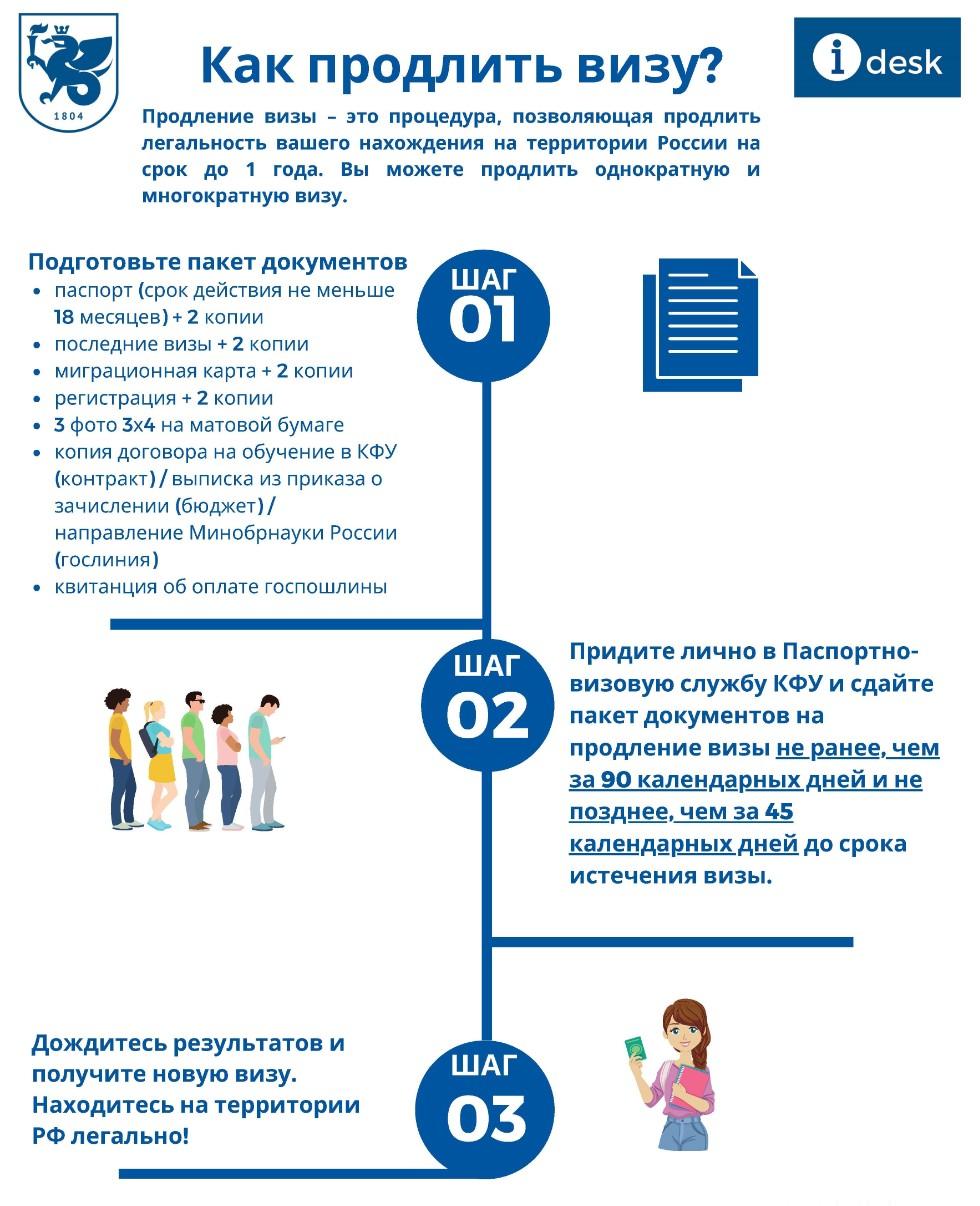 ПОРТАЛ КФУ \ Международная деятельность \ Миграционное сопровождение иностранных граждан \ Продление российской визы