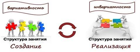 Лаборатория интерактивной педагогики ,Научно-исследовательская «Лаборатория интерактивных образовательных систем»