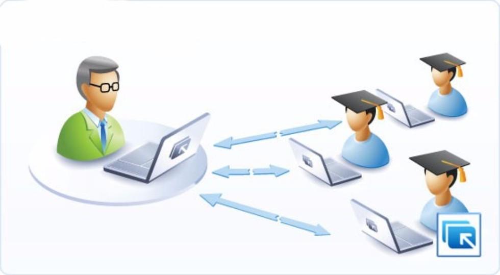 Электронные образовательные ресурсы ,Электронные образовательные ресурсы, ЭОР, дистанционное образование