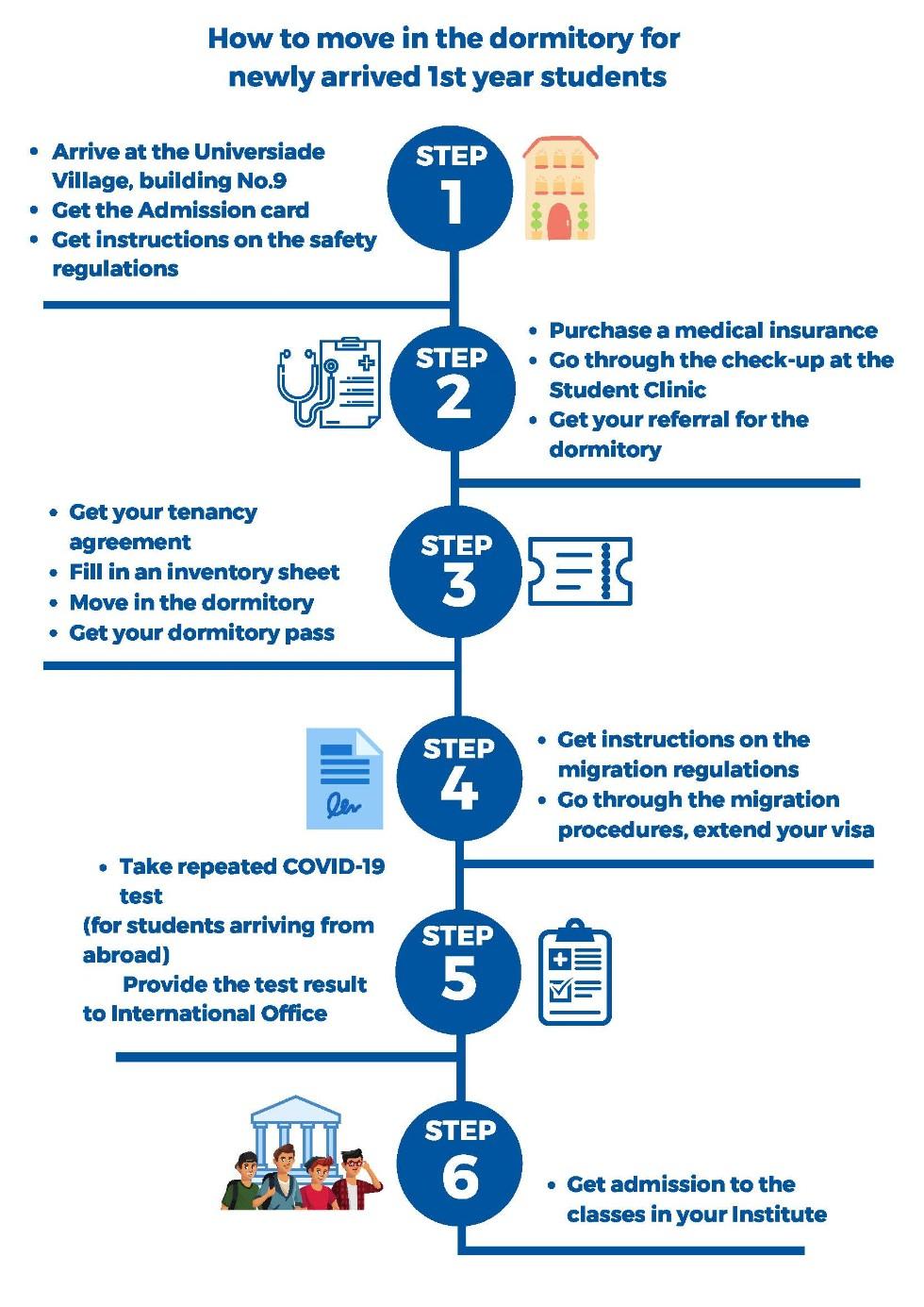 ПОРТАЛ КФУ \ Admission \ Arrange your arrival \ Registration and dormitory check-in procedure 2020
