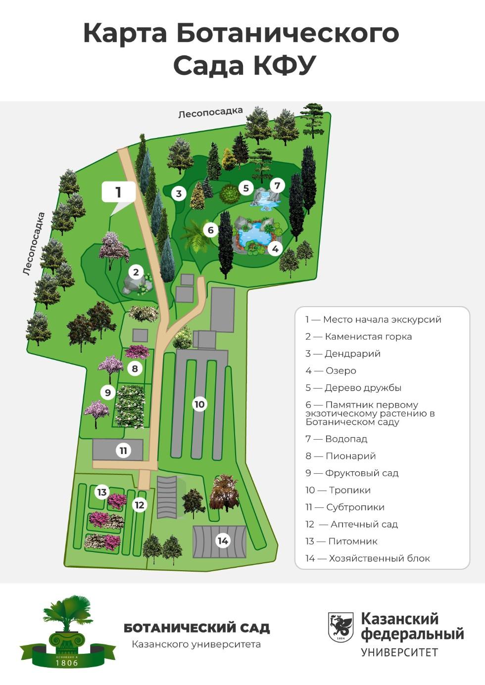Карта-схема Ботанического сада