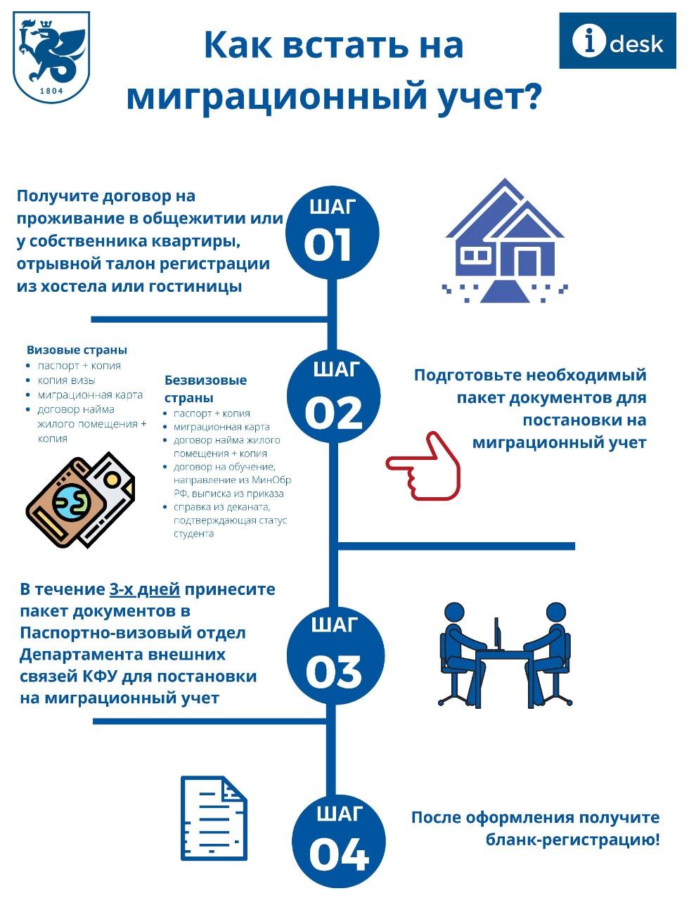 ПОРТАЛ КФУ \ Международная деятельность \ Миграционное сопровождение иностранных граждан \ Миграционный учёт - визовый въезд