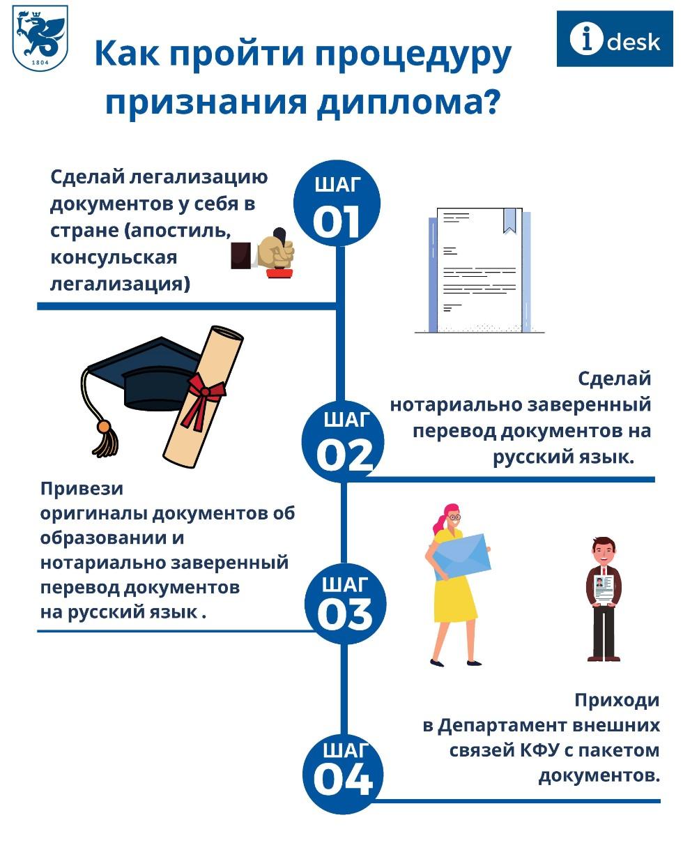 ПОРТАЛ КФУ \ Международная деятельность \ Признание иностранного образования