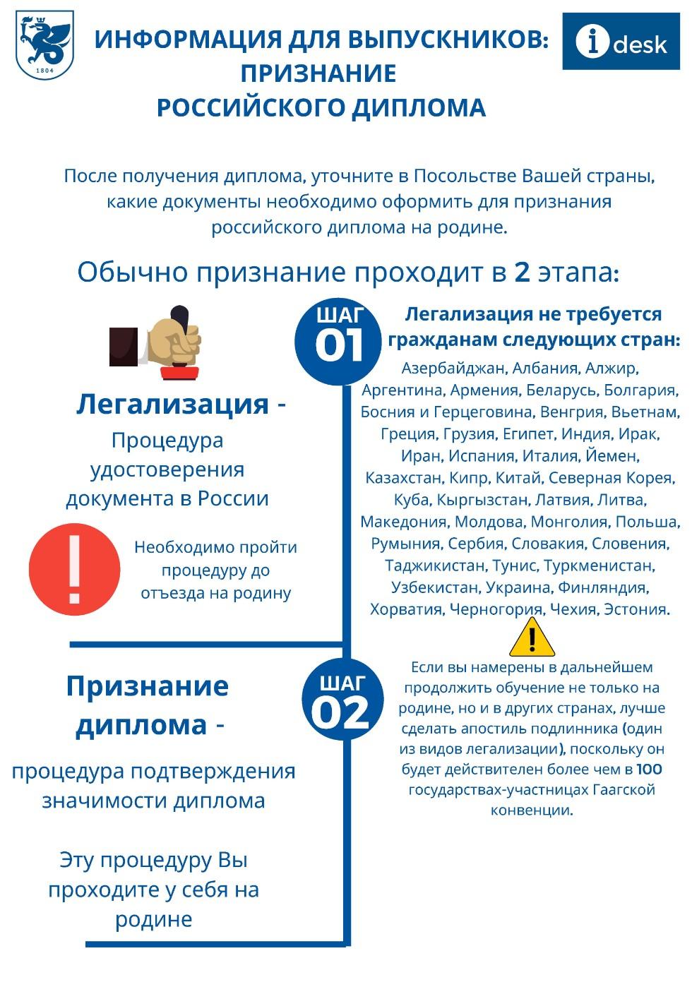 ПОРТАЛ КФУ \ Международная деятельность \ Обучение иностранных граждан \ Выпускнику