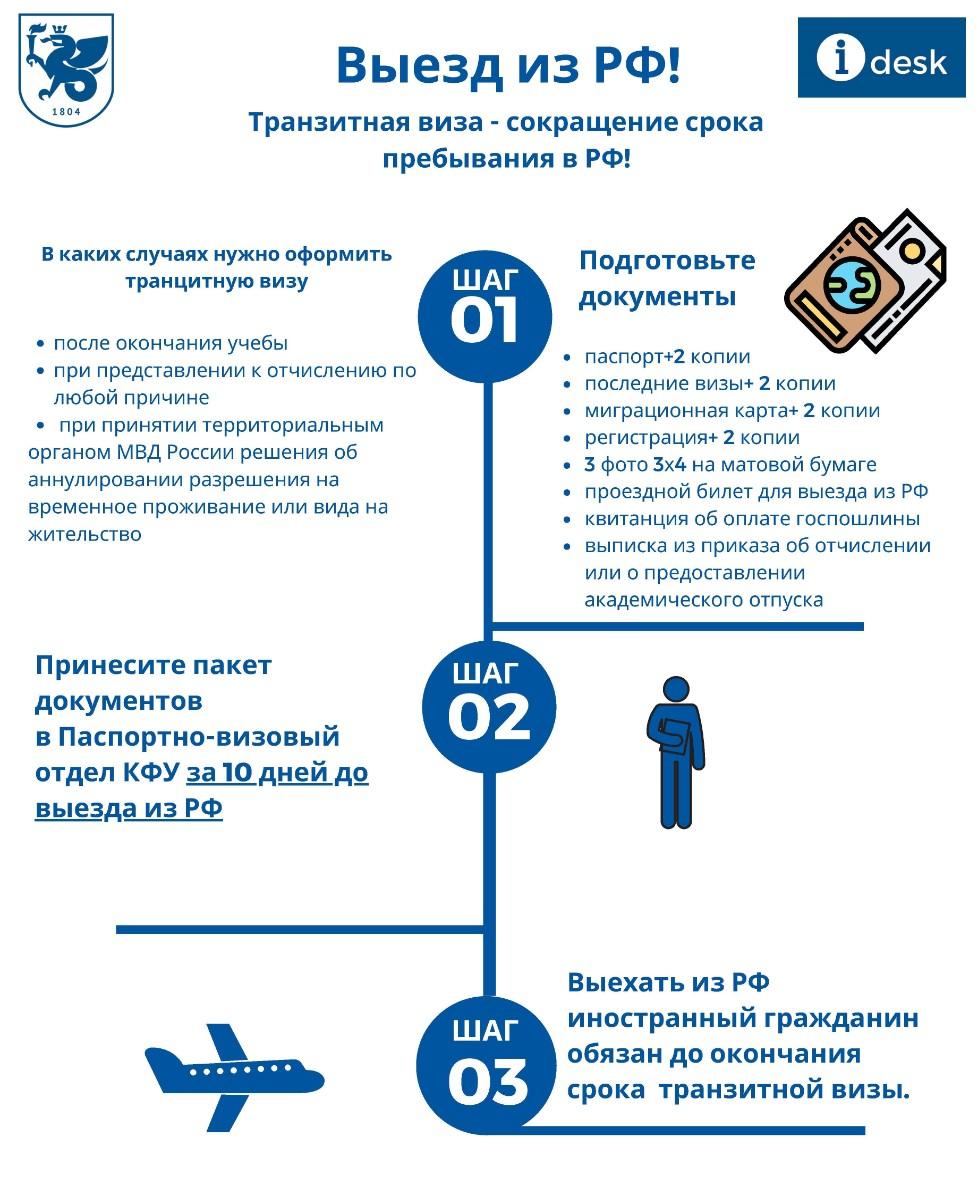 ПОРТАЛ КФУ \ Международная деятельность \ Миграционное сопровождение иностранных граждан \ Правила выезда из РФ
