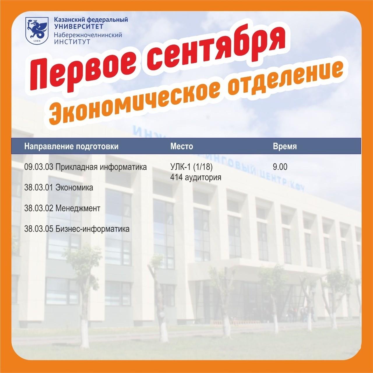 Экономическое отделение ,Экономическое отделение, НЧИКФУ, Развитие