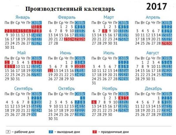 Календарь стрижки волос и ногтей оракул
