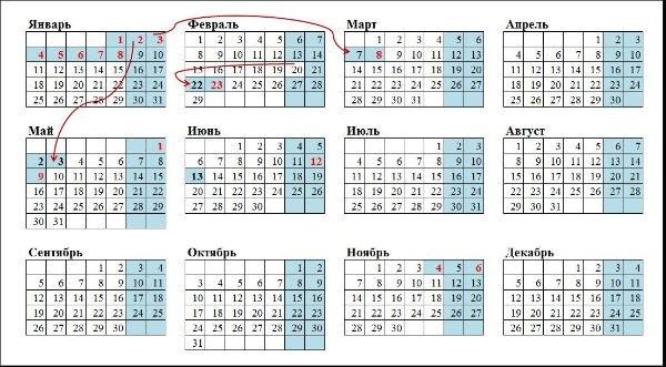 Праздники в школе сценарии для 1-4 классов