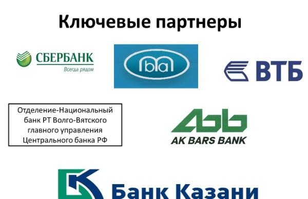 Банки и реальная экономика Экономика Казанский Приволжский  Презентация магистерской программы Примерная тематика магистерских диссертаций